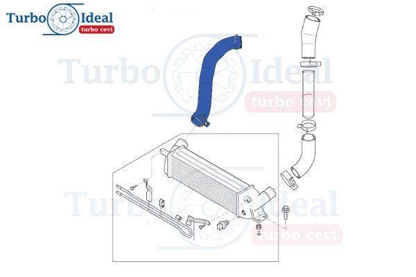 TURBO CEV - INTERCOLER CEV 300-44163-19